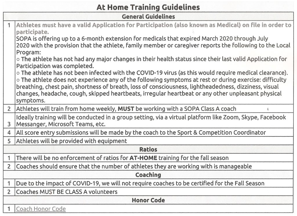 At Home Training Guidelines